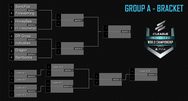 GROUP A MATCHUP GRAPHIC